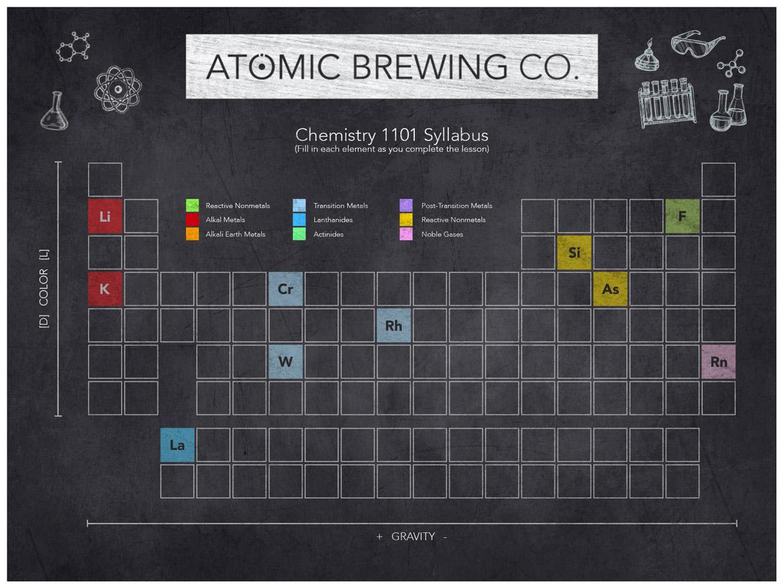 AtomicBrewing-Poster